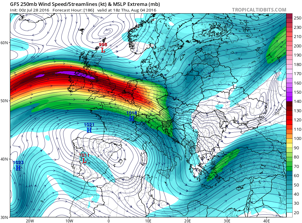Jet Stream Brings Foul Play To UK Summer 2016