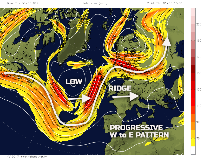 Synoptic Guidance - A Cyclonic Start to Summer