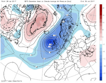 Synoptic Guidance - An Extended, Outlook