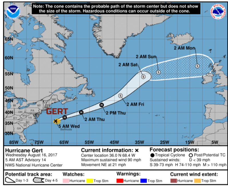 Windy mid August and Hurricane 'Gert'
