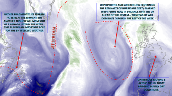 Synoptic Guidance - An Unsettled End to Summer