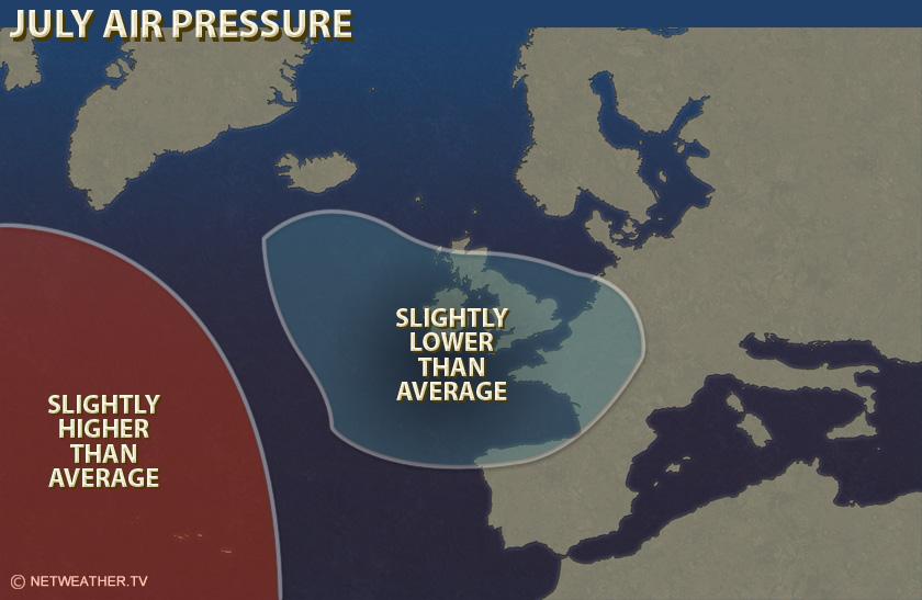 July Air Pressure