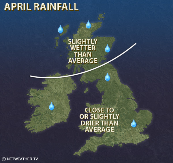 Long range weather forecast