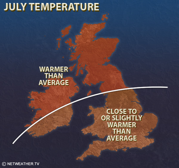 July Temperature