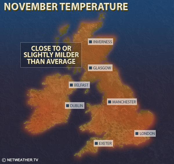 November Temperature