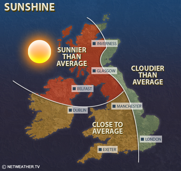 Month ahead forecast