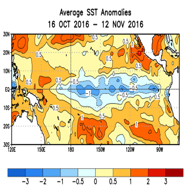 Pacific SST Anomalies