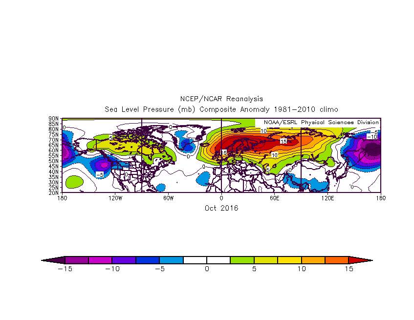 Taymyr Circulation Anomaly 2015