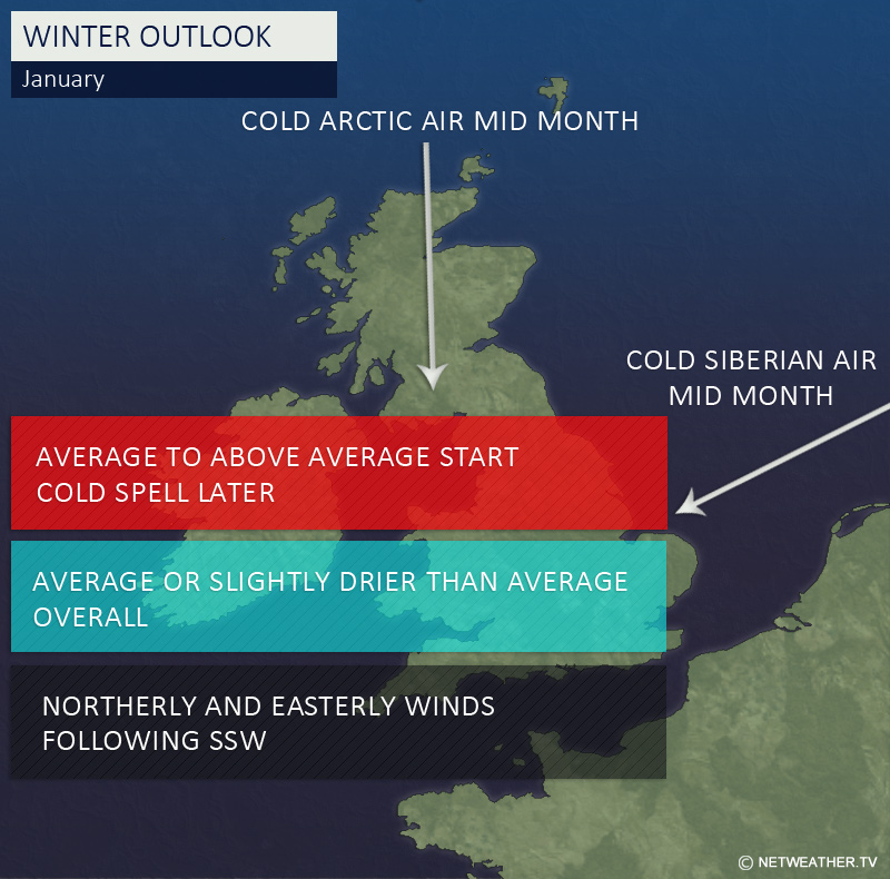 range winter 2014 2015 outlooks forecasts trends accuweather memes