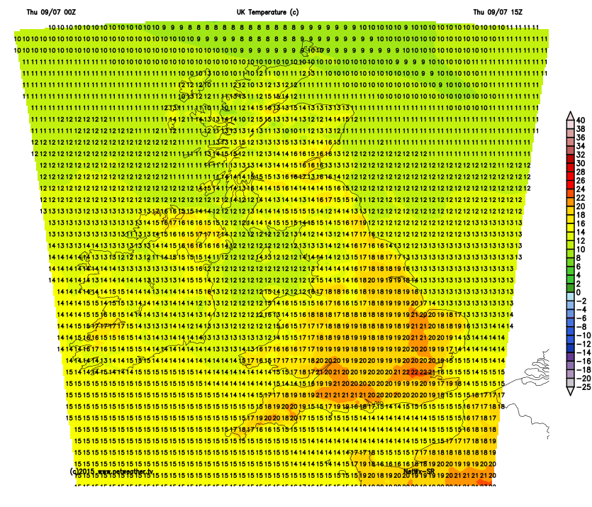 Temps Today