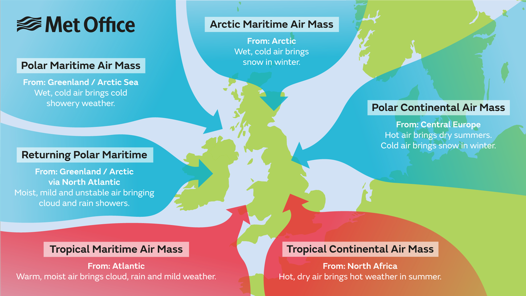 warm and cold air masses UK