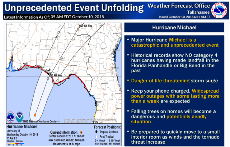 Hurricane Michael - Potentially Catastrophic for Florida