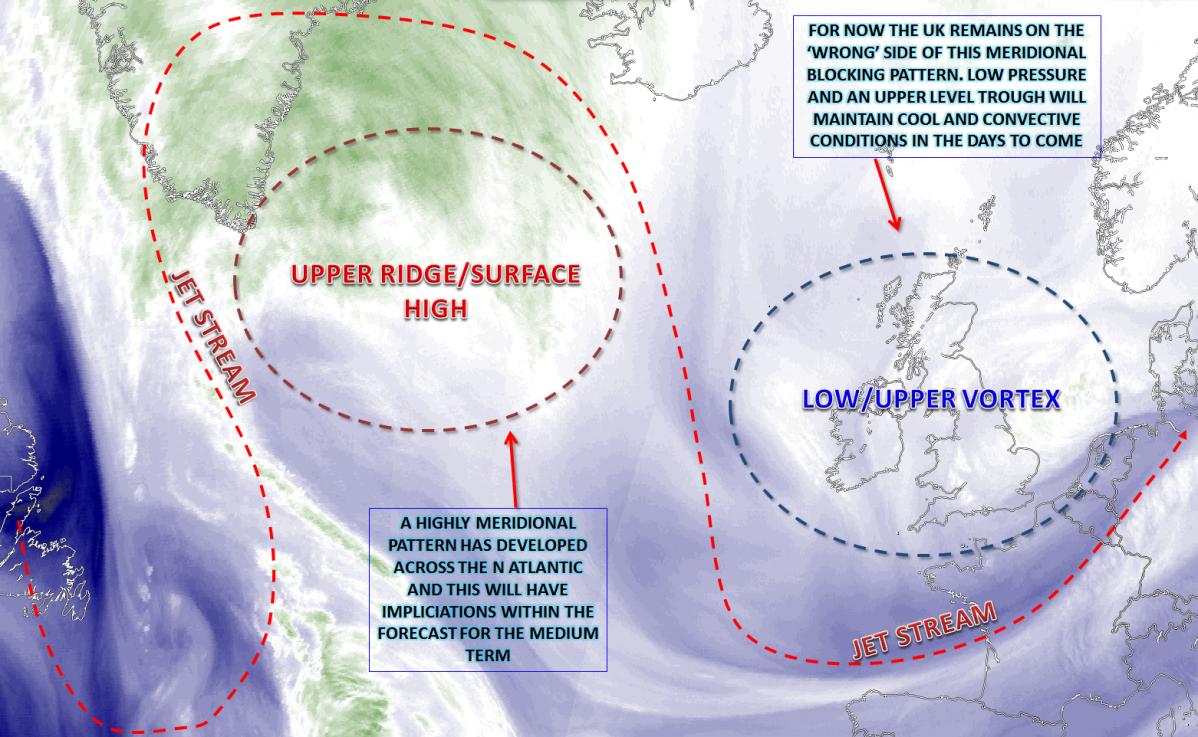 Synoptic Guidance - Extended Outlook, An Array Of Weather Types Possible