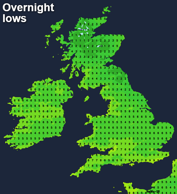 Overnight temperatures