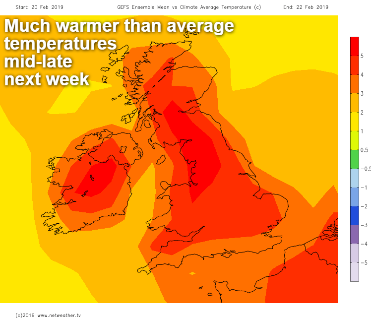 Much warmer than average temperatures returning mid-late next week