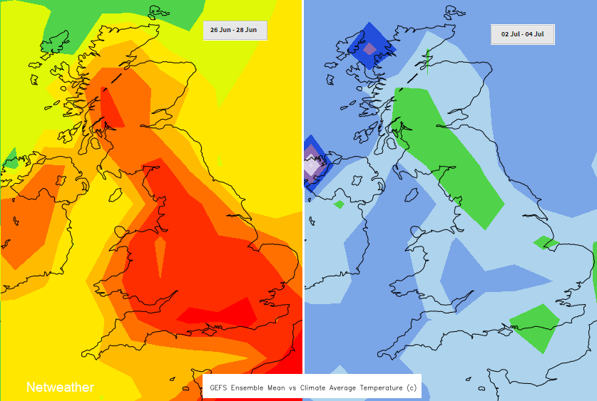 Temperatures falling back below average at the start of July?