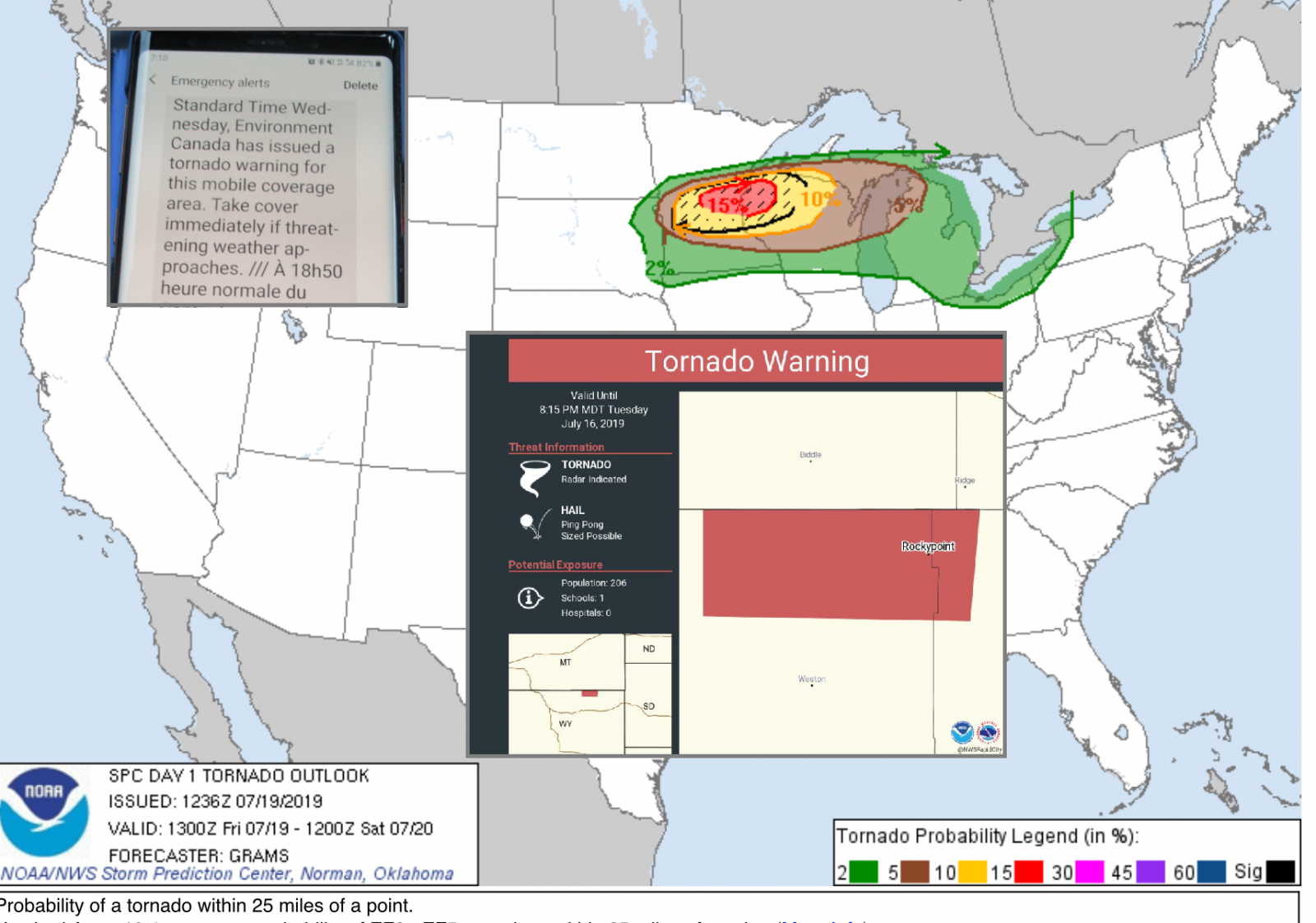 Storm Prediction Centre Tornado warnings