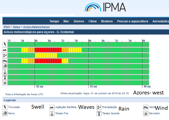 IPMA warning for Azores Lorenzo