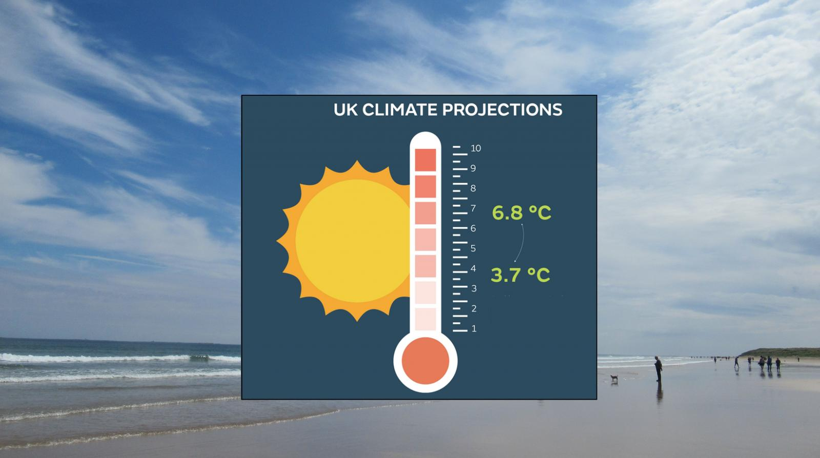 Summer 2019 records  and statistics. Future climate predictions for UK temperatures