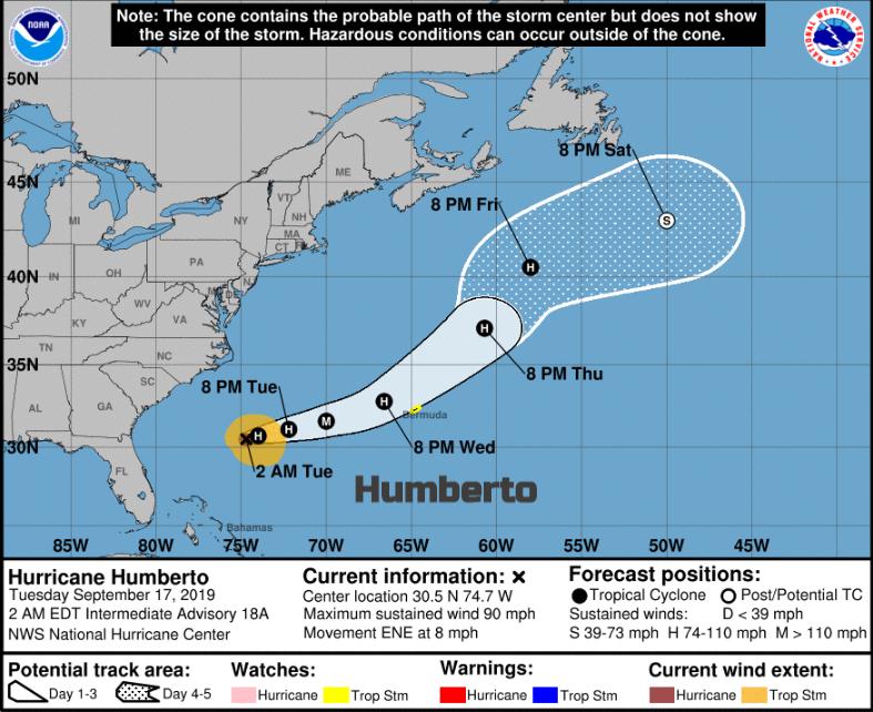 NHC hurricane humberto