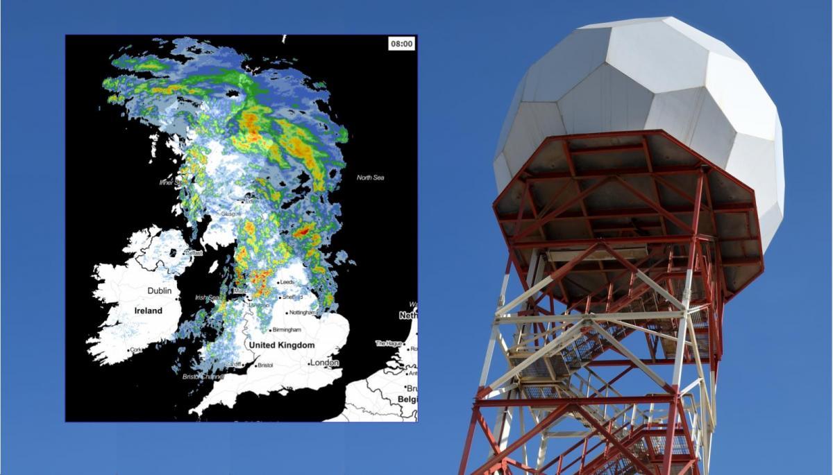 Understanding Weather Radar