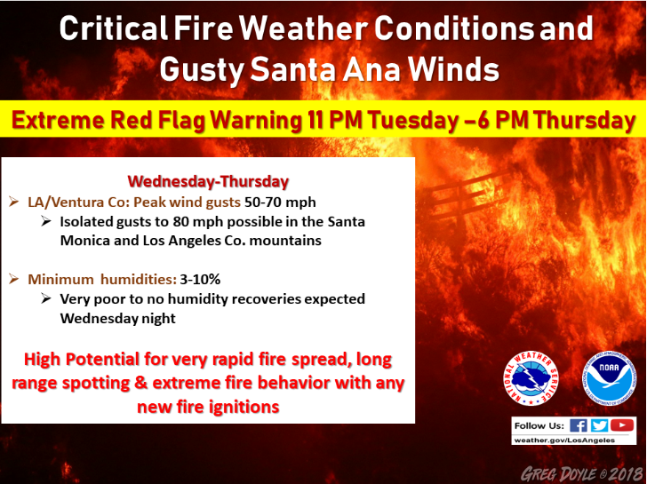 'Extreme' Red Flag warning L.A. California fire weather and Santa Ana winds