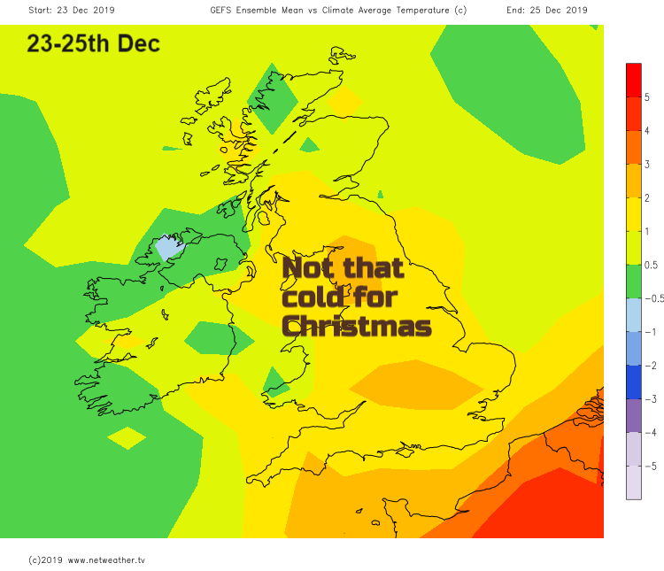 Christmas weather UK