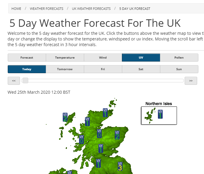 UV index for the UK