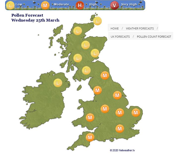 UK pollen index