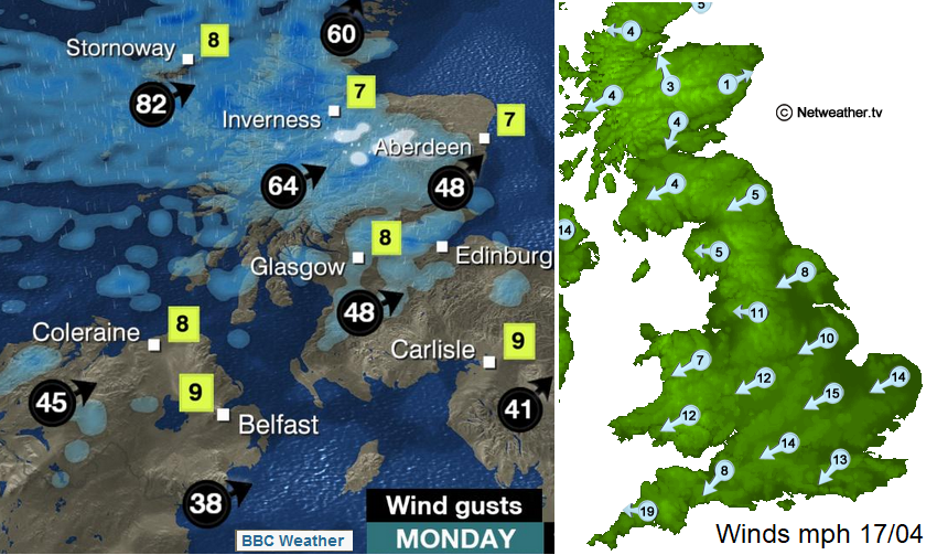 Wind gust arrows and sustained winds BBC weather