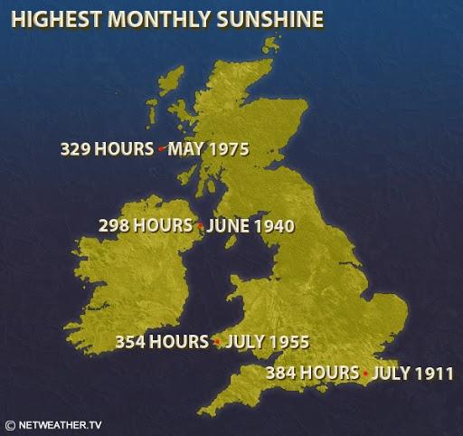 Highest UK sunshine