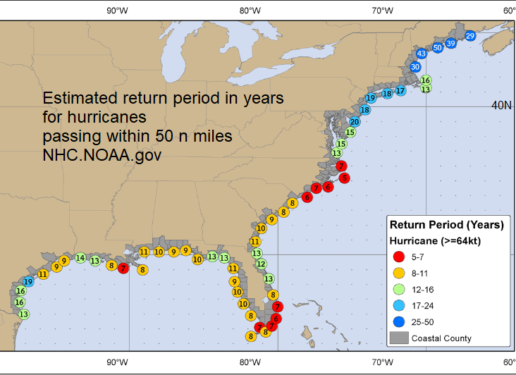 Estimated return period in years for hurricanes US