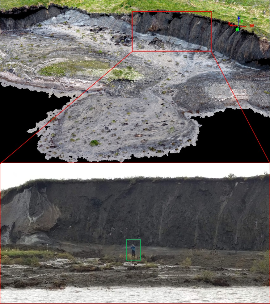 Section of field site Peninsula Point SfM model (top) and photo for scale (bottom).