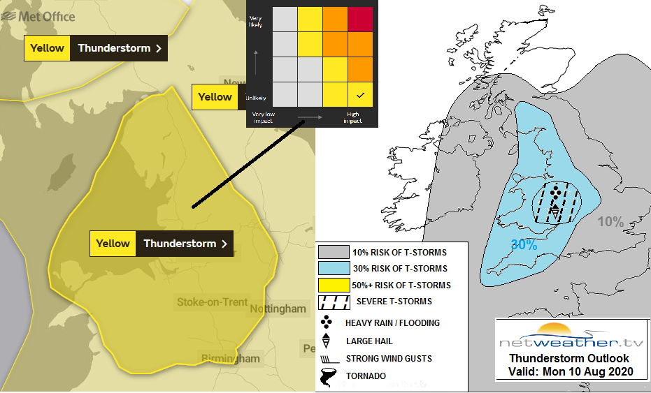 Severe August Weather: Thunderstorms and Heatwave UK