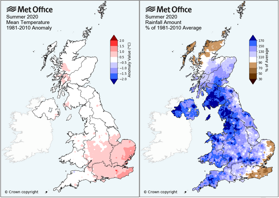 Summer 2020 rain temperatures