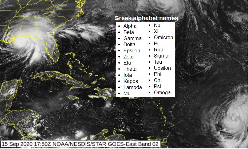 Greek alphabet names