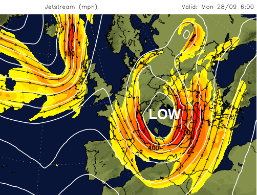 UK Atlantic jetstream
