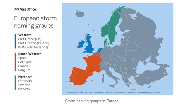Europe storm Naming groups