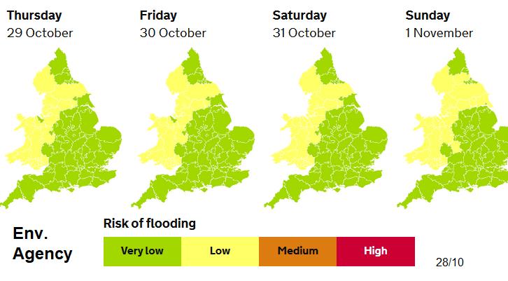 Flood risk UK