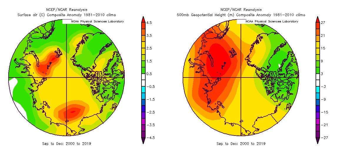September to December 2000 to 2019 surface air temperature anomalies (left) and 500hPa geopotential height anomalies (right)