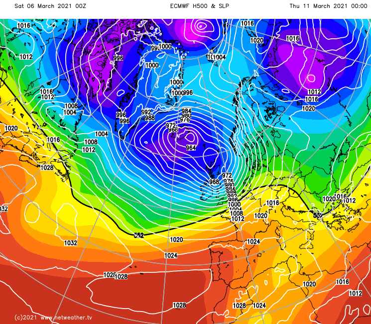 Low pressure on Thursday may bring severe gales