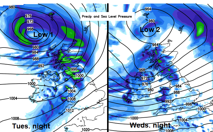 two low pressures UK weather
