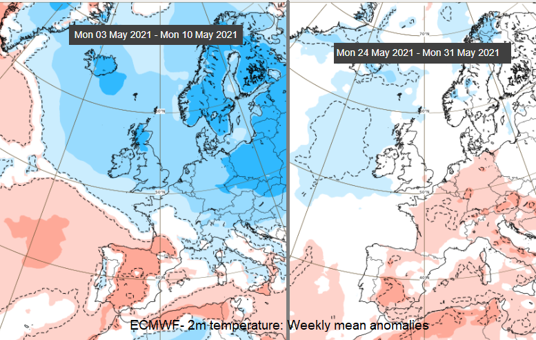 ECMWF charts temperature