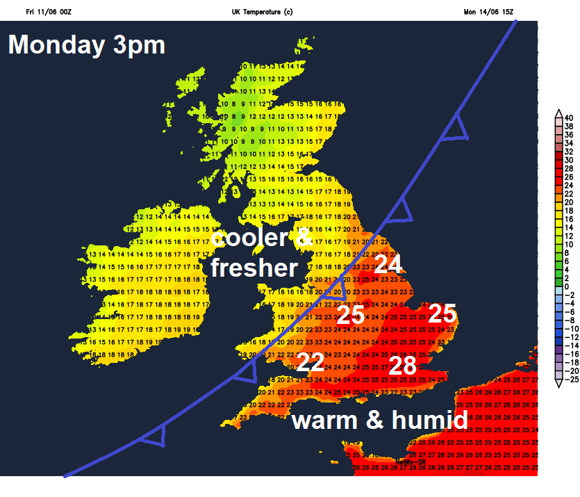 Cooler and fresher air moving south Monday