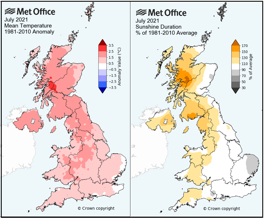 July sunshine and temperatures
