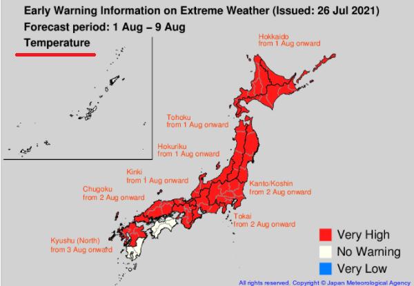 JMA japan Tokyo 2020 weather heat forecast