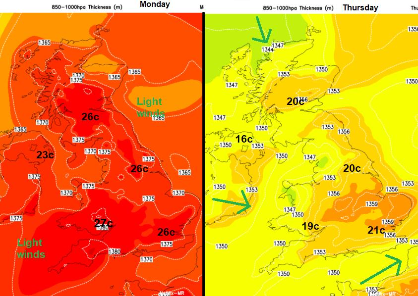 UK weather and temperatures heatwave over
