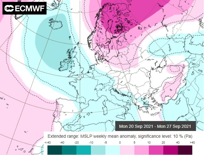 ECMWF low pressure