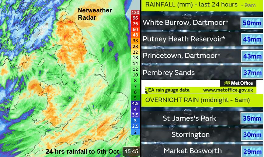 UK rain flooding