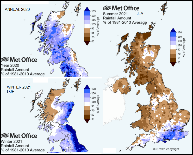 Dry summer and winter Scotland